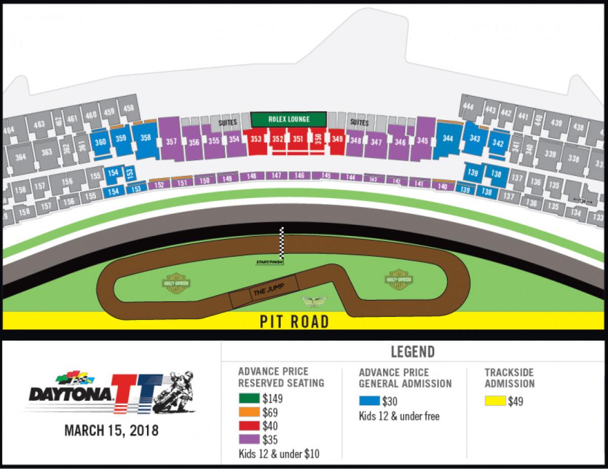 Progressive Aft News 2018 Daytona Tt To Feature Trackside Seating Fun Filled Fan Zone Rider Autographs And Harley Davidson Stunt Extravaganza